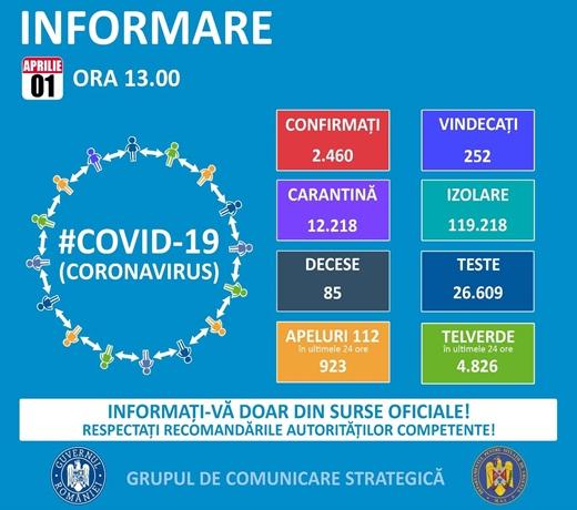 InfoCOVID010420