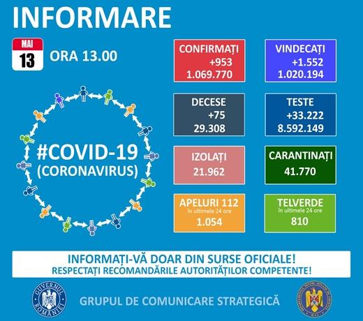 INFOCOVID13052021